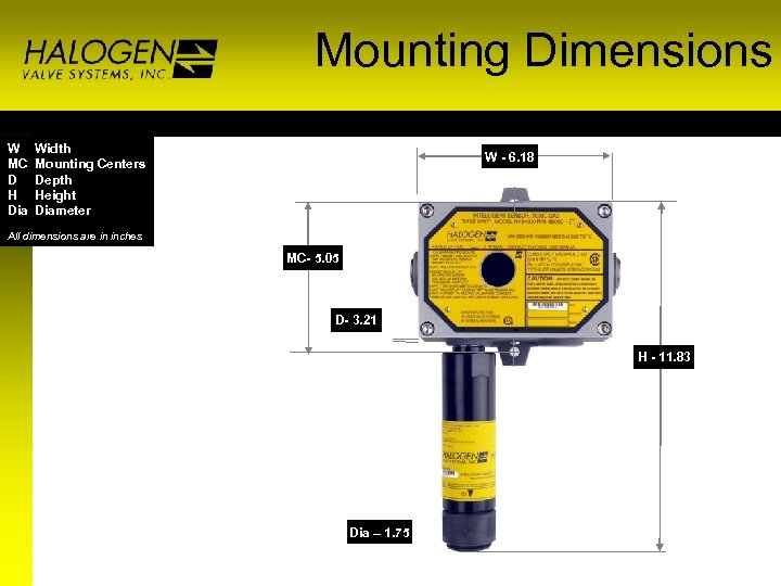 Mounting Dimensions W MC D H Dia Width Mounting Centers Depth Height Diameter W