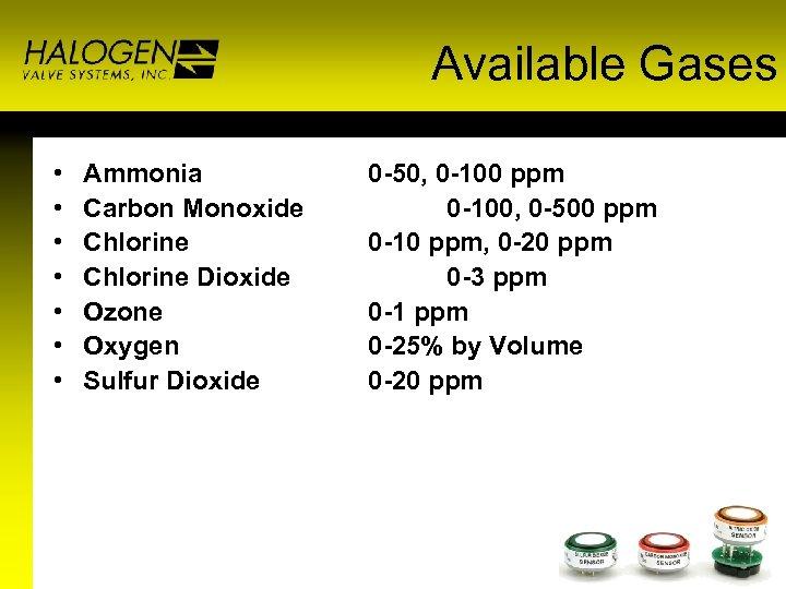 Available Gases • • Ammonia Carbon Monoxide Chlorine Dioxide Ozone Oxygen Sulfur Dioxide 0