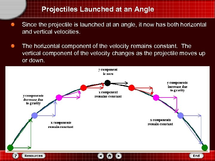 Projectiles Launched at an Angle Since the projectile is launched at an angle, it