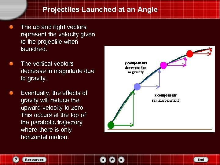 Projectiles Launched at an Angle The up and right vectors represent the velocity given