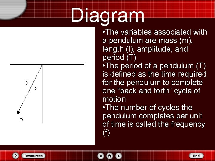 Diagram • The variables associated with a pendulum are mass (m), length (l), amplitude,