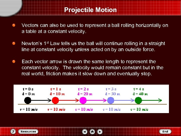 Projectile Motion Vectors can also be used to represent a ball rolling horizontally on