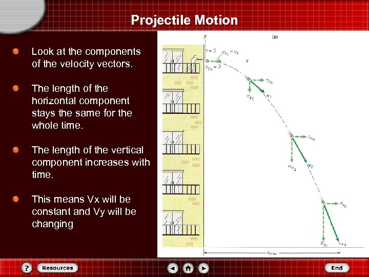 Projectile Motion Look at the components of the velocity vectors. The length of the