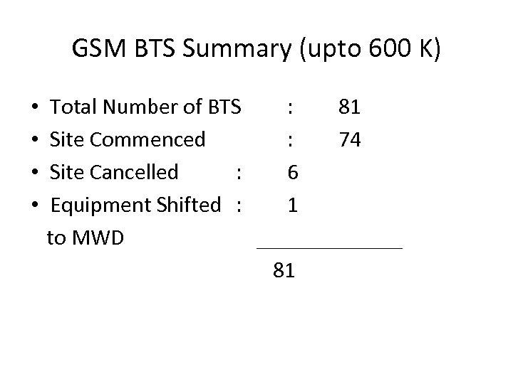 GSM BTS Summary (upto 600 K) • Total Number of BTS : • Site