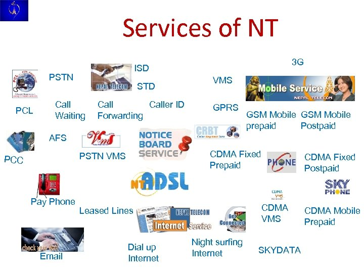 Services of NT PSTN PCL 3 G ISD STD Call Waiting Caller ID Forwarding