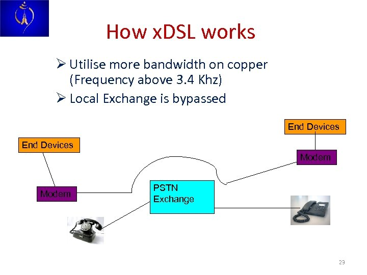 How x. DSL works Ø Utilise more bandwidth on copper (Frequency above 3. 4