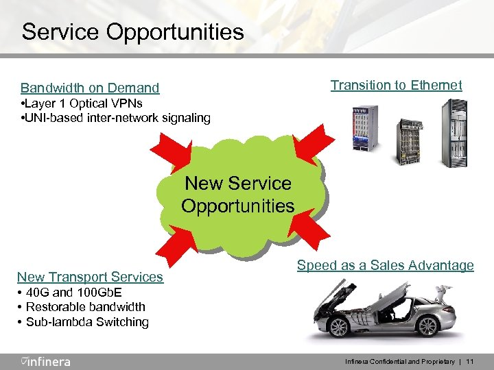 Service Opportunities Transition to Ethernet Bandwidth on Demand • Layer 1 Optical VPNs •