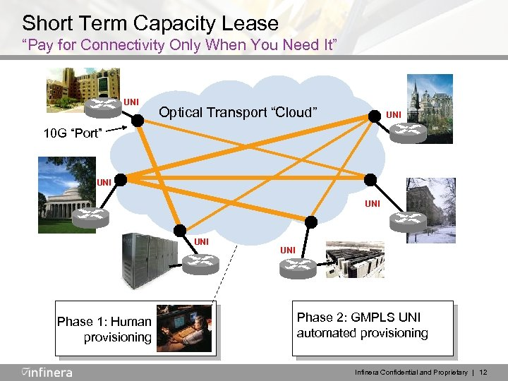 "Short Term Capacity Lease ""Pay for Connectivity Only When You Need It"" UNI Optical"