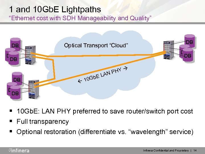 "1 and 10 Gb. E Lightpaths ""Ethernet cost with SDH Manageability and Quality"" DB"