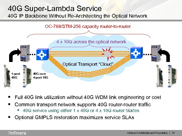 40 G Super-Lambda Service 40 G IP Backbone Without Re-Architecting the Optical Network OC-768/STM-256