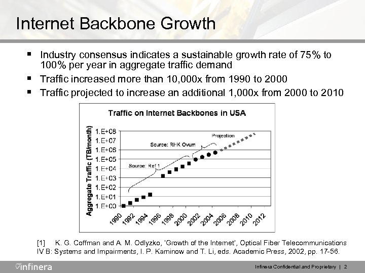 Internet Backbone Growth § Industry consensus indicates a sustainable growth rate of 75% to