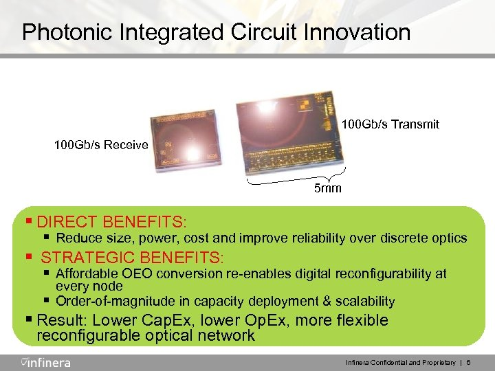 Photonic Integrated Circuit Innovation 100 Gb/s Transmit 100 Gb/s Receive 5 mm § DIRECT