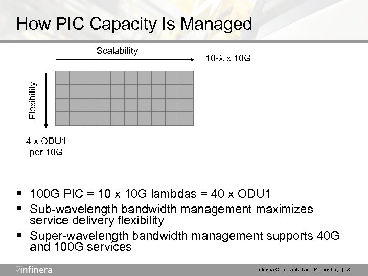 How PIC Capacity Is Managed 10 -l x 10 G Flexibility Scalability 4 x