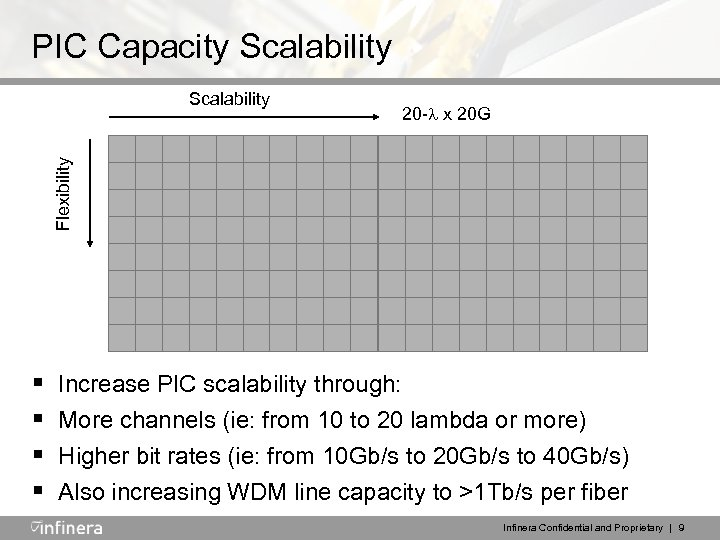 PIC Capacity Scalability 20 -l x 20 G Flexibility Scalability § § Increase PIC