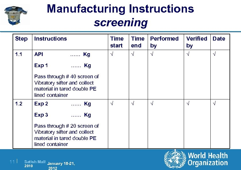 Manufacturing Instructions screening Step Instructions Time start 1. 1 API …… Kg Exp 1