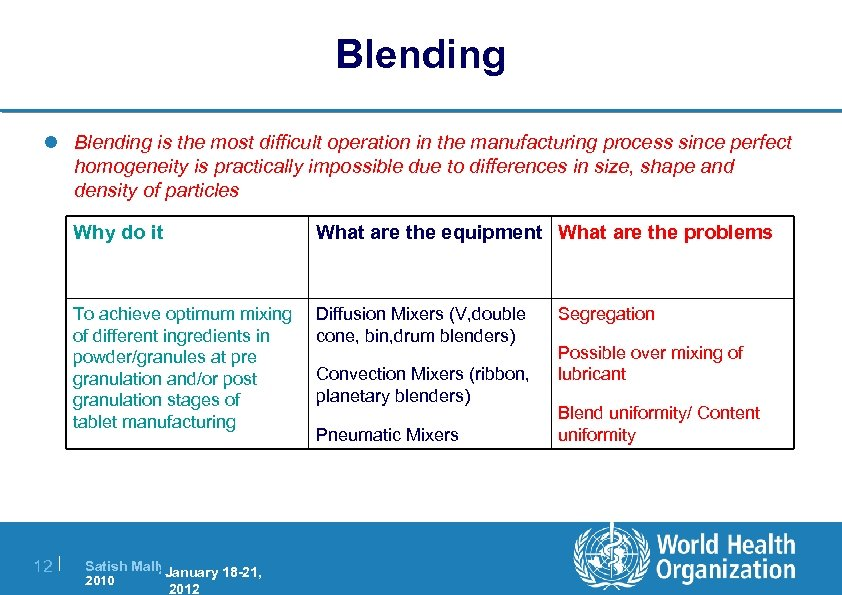 Blending l Blending is the most difficult operation in the manufacturing process since perfect