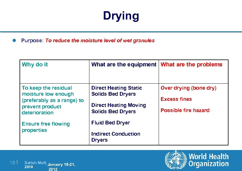Drying l Purpose: To reduce the moisture level of wet granules Why do it