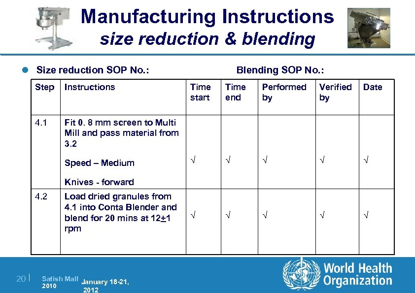 Manufacturing Instructions size reduction & blending l Size reduction SOP No. : Step Instructions
