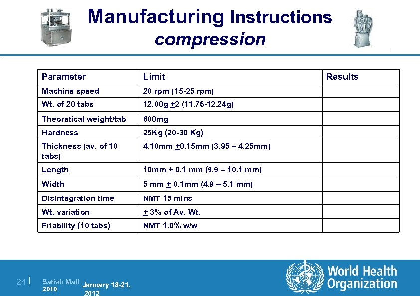 Manufacturing Instructions compression Parameter Machine speed 20 rpm (15 -25 rpm) Wt. of 20