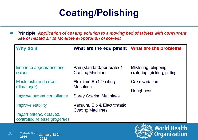 Coating/Polishing l Principle: Application of coating solution to a moving bed of tablets with