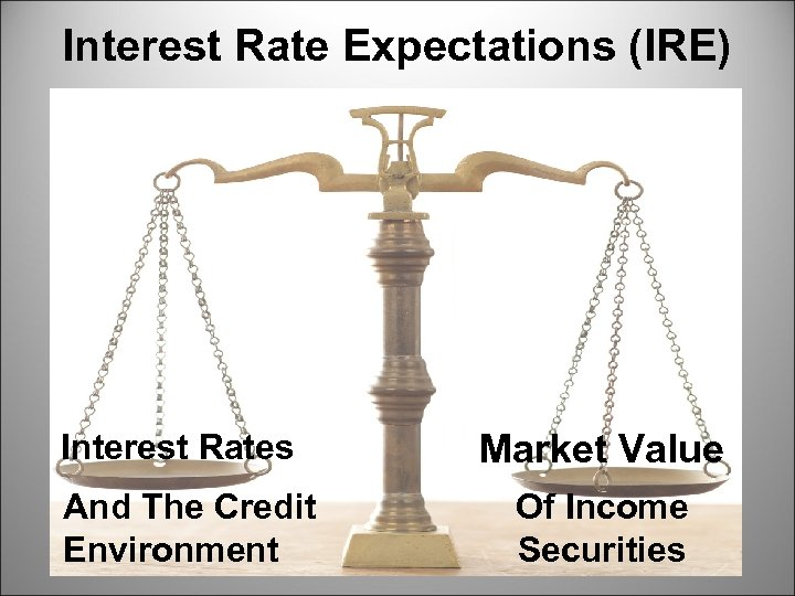 Interest Rate Expectations (IRE) Interest Rates And The Credit Environment Market Value Of Income
