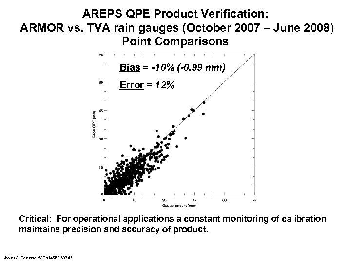 AREPS QPE Product Verification: ARMOR vs. TVA rain gauges (October 2007 – June 2008)