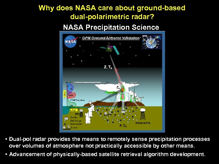 Why does NASA care about ground-based dual-polarimetric radar? NASA Precipitation Science • Dual-pol radar