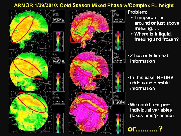 ARMOR 1/29/2010: Cold Season Mixed Phase w/Complex FL height Problem: • Temperatures around or