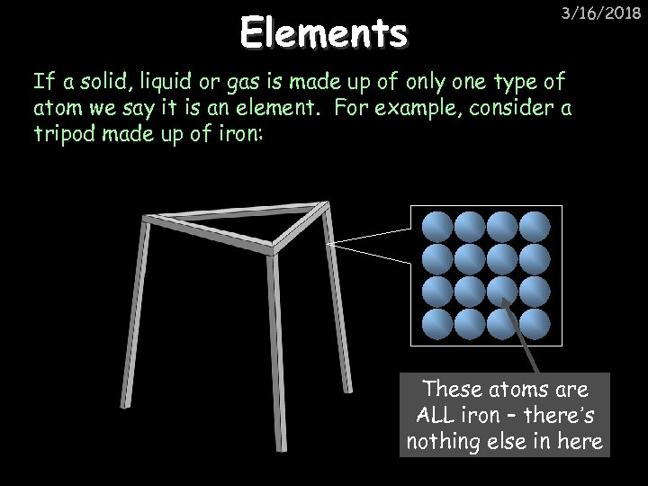 Elements 3/16/2018 If a solid, liquid or gas is made up of only one
