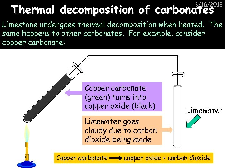 3/16/2018 Thermal decomposition of carbonates Limestone undergoes thermal decomposition when heated. The same happens
