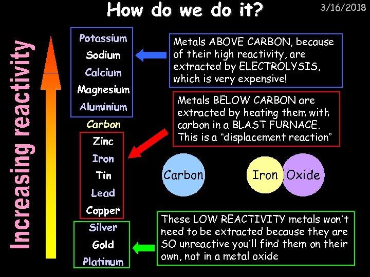How do we do it? Potassium Sodium Calcium Magnesium Aluminium Carbon Zinc 3/16/2018 Metals