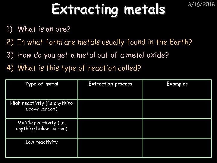 Extracting metals 3/16/2018 1) What is an ore? 2) In what form are metals