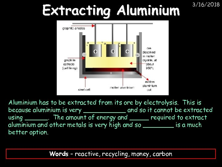 Extracting Aluminium 3/16/2018 Aluminium has to be extracted from its ore by electrolysis. This
