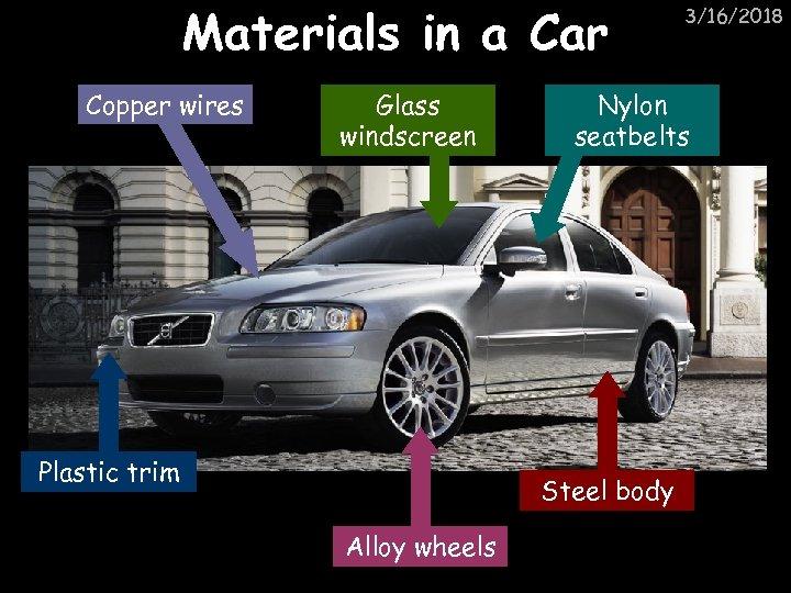 Materials in a Car Copper wires Glass windscreen Plastic trim Nylon seatbelts Steel body
