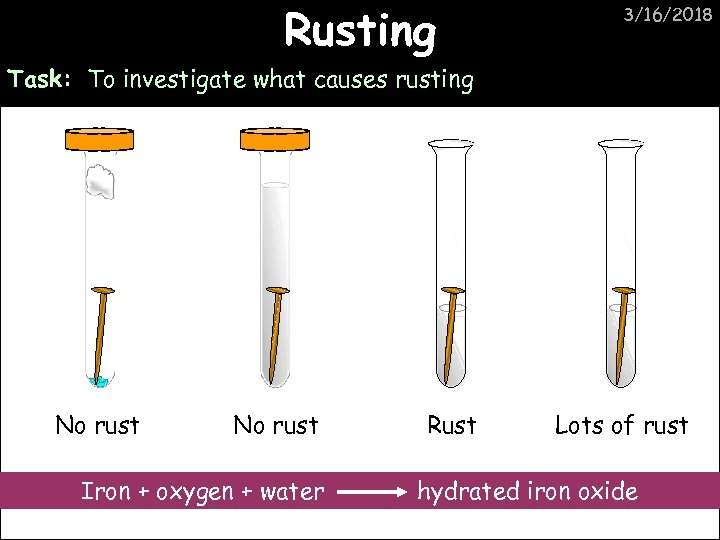 Rusting 3/16/2018 Task: To investigate what causes rusting No rust Iron + oxygen +