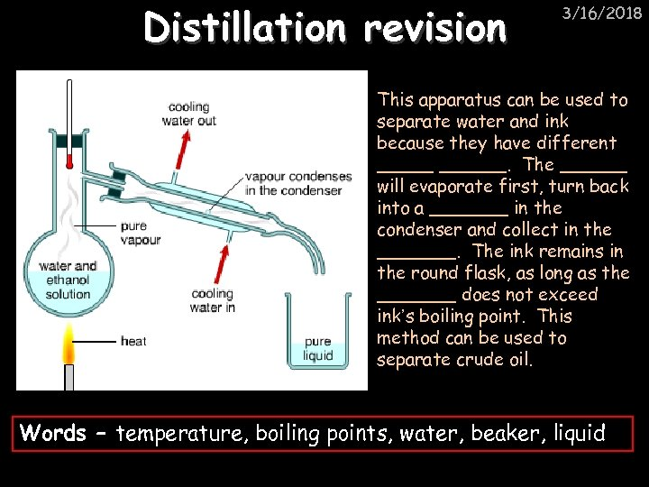 Distillation revision 3/16/2018 This apparatus can be used to separate water and ink because