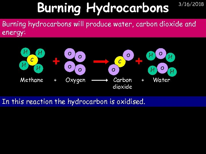 Burning Hydrocarbons 3/16/2018 Burning hydrocarbons will produce water, carbon dioxide and energy: H H