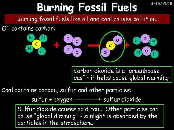 Burning Fossil Fuels 3/16/2018 Burning fossil fuels like oil and coal causes pollution. Oil