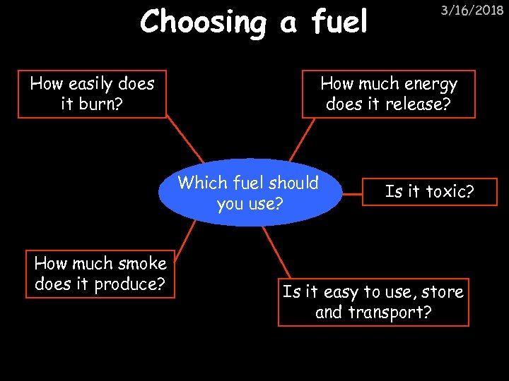 Choosing a fuel How easily does it burn? How much energy does it release?