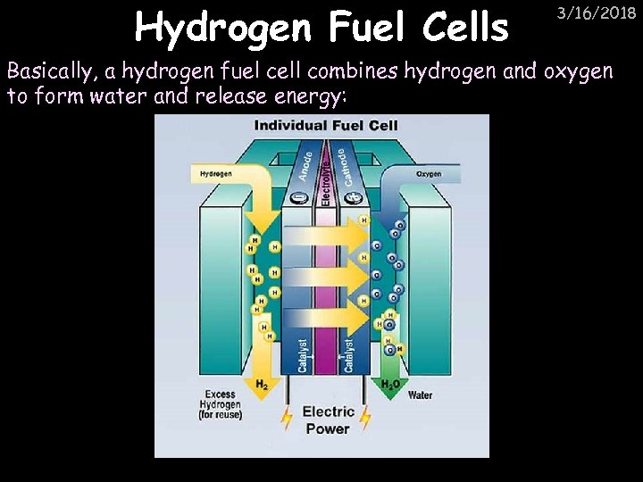 Hydrogen Fuel Cells 3/16/2018 Basically, a hydrogen fuel cell combines hydrogen and oxygen to