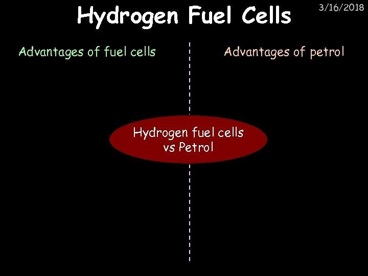 Hydrogen Fuel Cells Advantages of fuel cells 3/16/2018 Advantages of petrol Hydrogen fuel cells