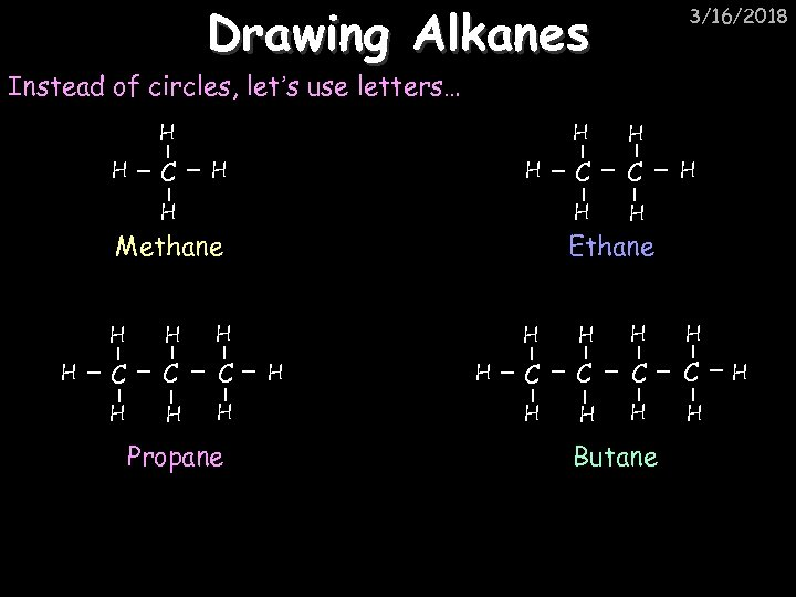 Drawing Alkanes 3/16/2018 Instead of circles, let's use letters… H H C H H