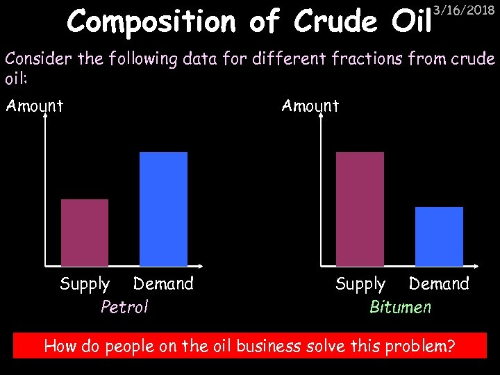 Composition of Crude Oil 3/16/2018 Consider the following data for different fractions from crude