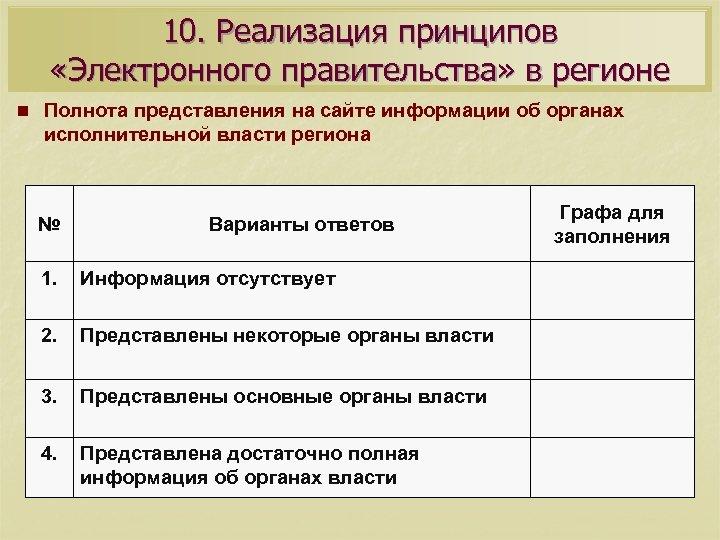 10. Реализация принципов «Электронного правительства» в регионе n Полнота представления на сайте информации об