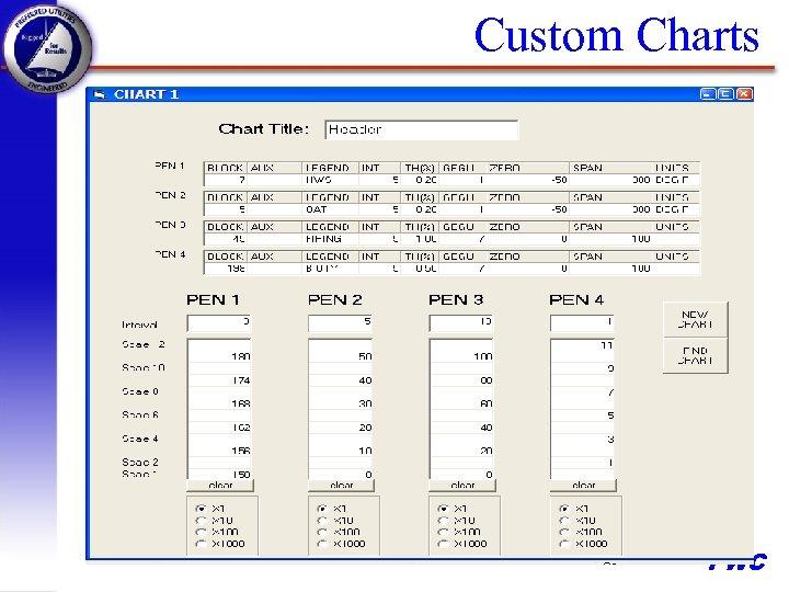 Custom Charts PWC
