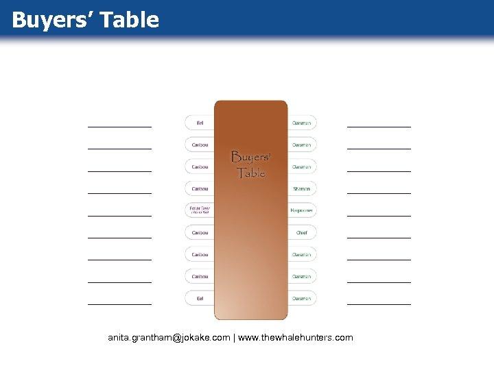 Buyers' Table ___________________ ___________________ ___________________ ___________________ ___________________ anita. grantham@jokake. com   www. thewhalehunters. com
