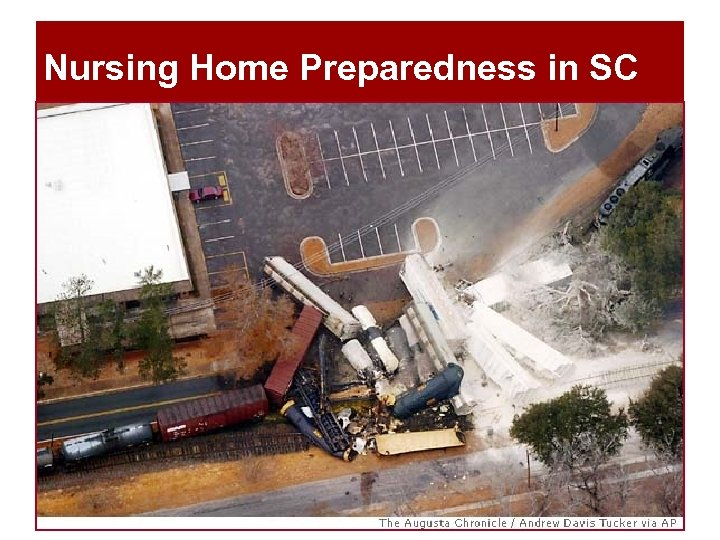 Nursing Home Preparedness in SC