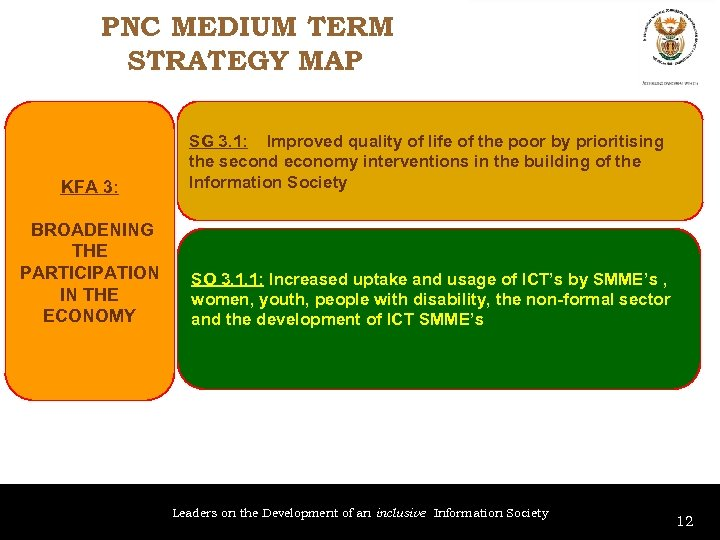 PNC MEDIUM TERM STRATEGY MAP KFA 3: SG 3. 1: Improved quality of life