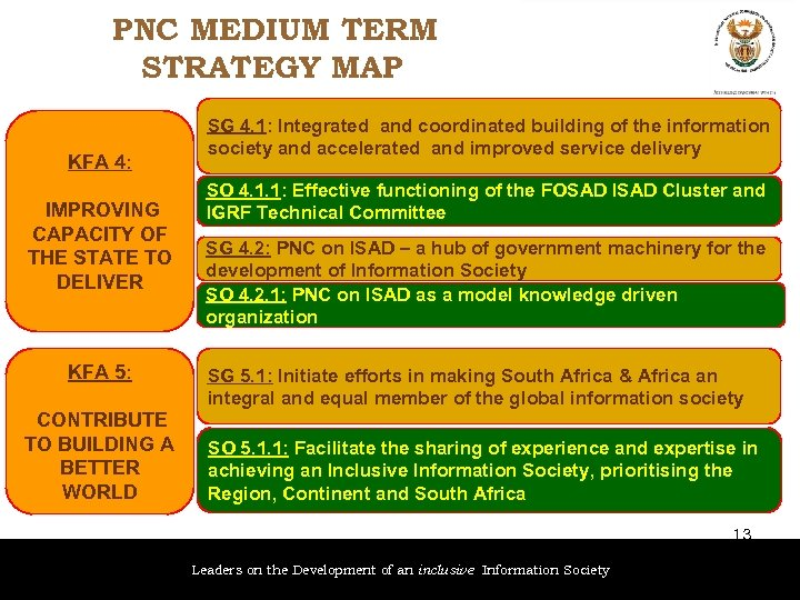 PNC MEDIUM TERM STRATEGY MAP KFA 4: IMPROVING CAPACITY OF THE STATE TO DELIVER