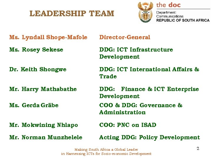 LEADERSHIP TEAM Ms. Lyndall Shope-Mafole Director-General Ms. Rosey Sekese DDG: ICT Infrastructure Development Dr.